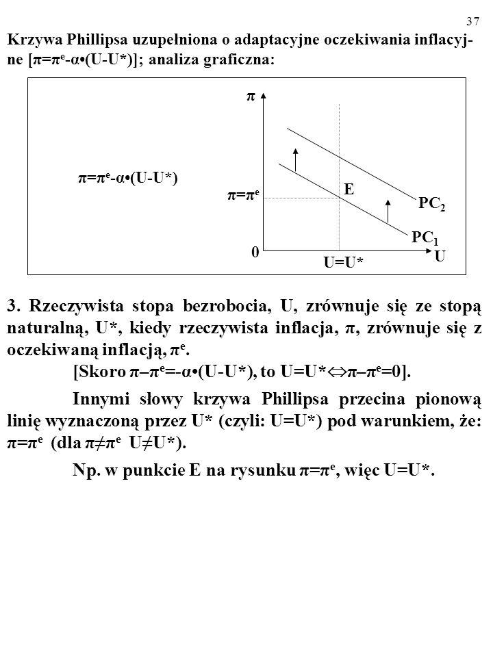 [Skoro π–πe=-α•(U-U*), to U=U*π–πe=0].